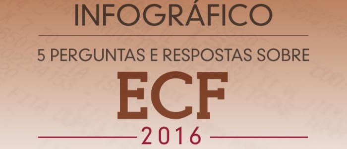 Infográfico – Perguntas e Respostas ECF